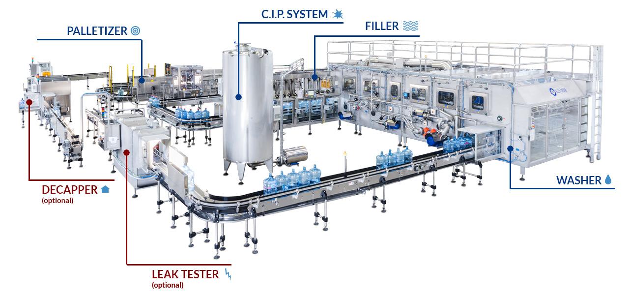 Dây chuyền sản xuất nước lavie