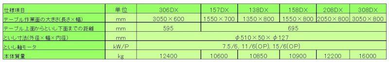 Máy mài phẳng OkamotoPSG-dx306-308