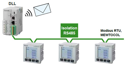 Hệ thống giám sát năng lượng
