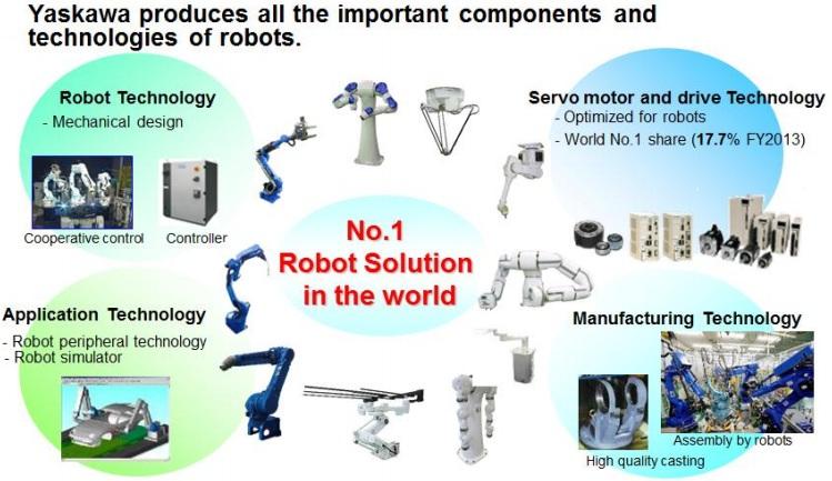 Yaskawa thương hiệu uy tín về các sản phẩm công nghiệp đến từ Nhật Bản
