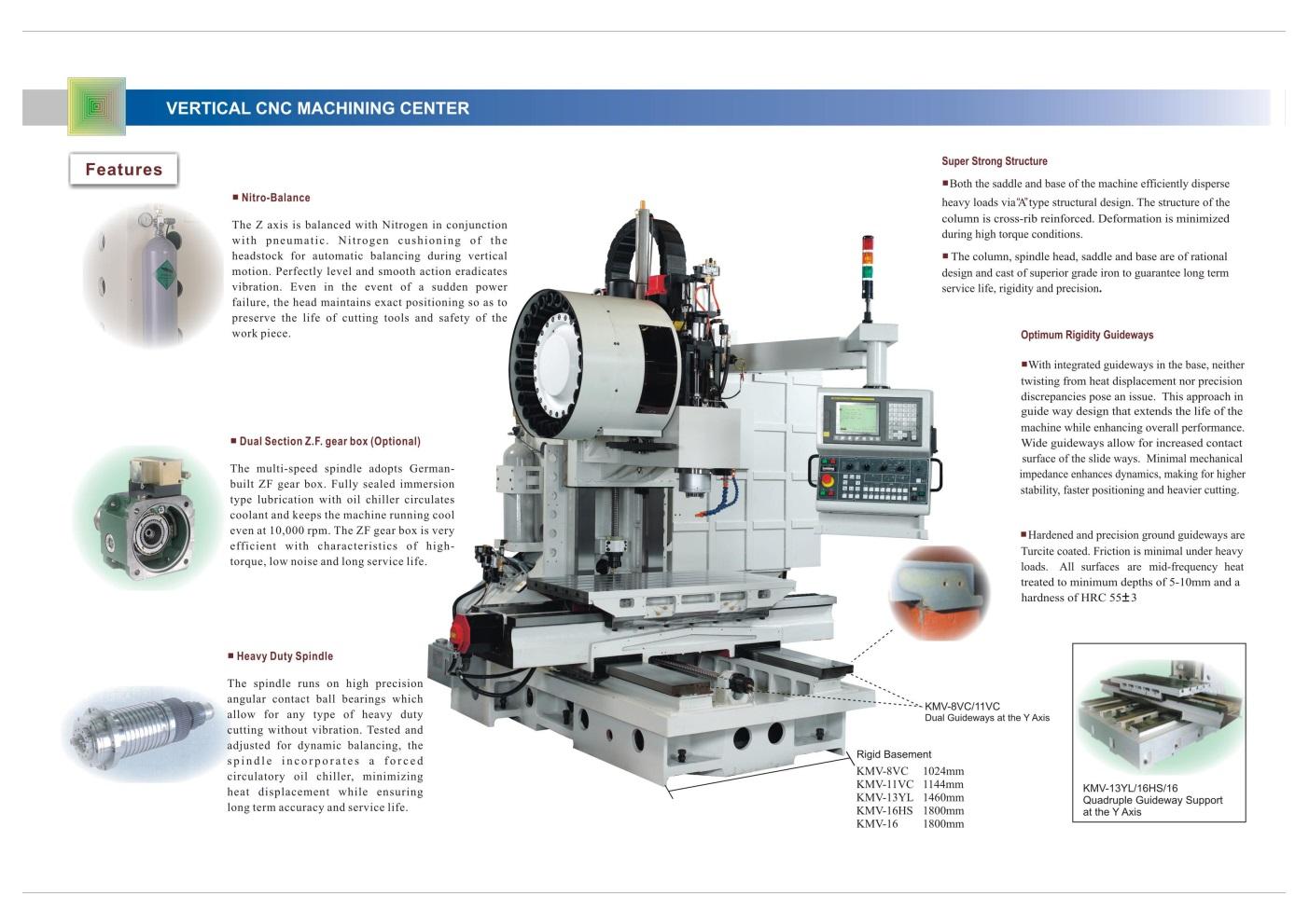Máy phay CNC KMV Kent Thông số kết cấu máy