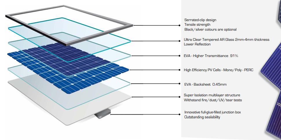 pin mặt trời sử dụng cấu trúc lai